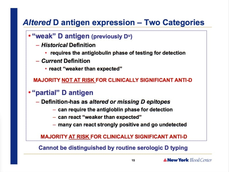 Westhoff slide 3-Weak and Partial D