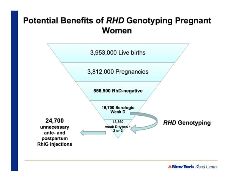 Westhoff slide 5-Benefit of RHD genotyping pregnant women