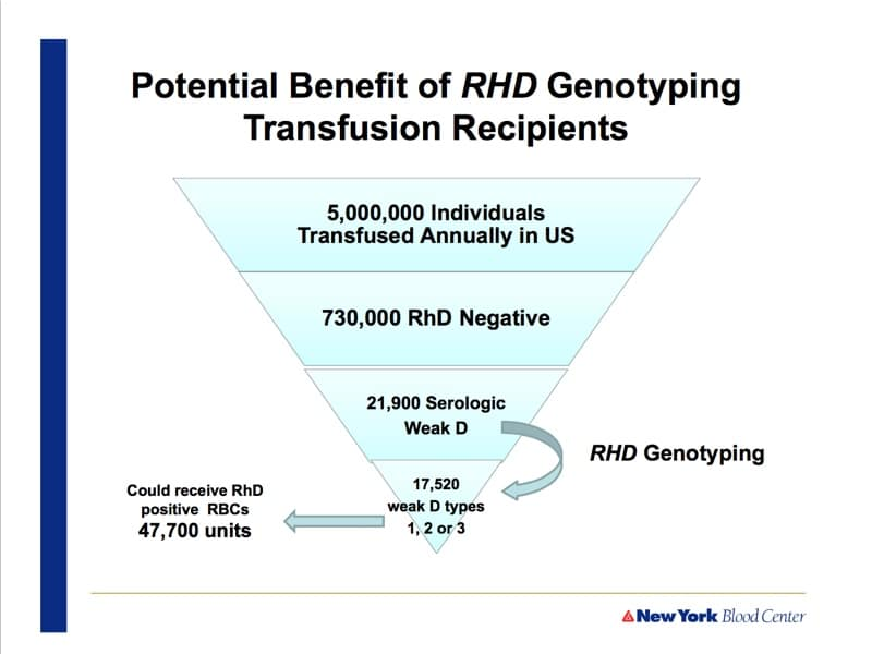 Westhoff slide 6-Benefit of RHD genotyping recipients