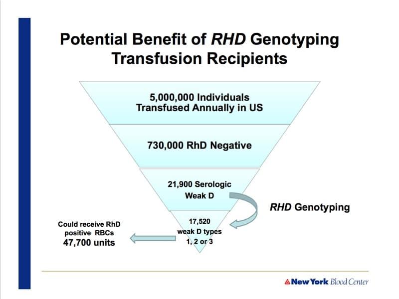 Westhoff slide 6-Benefit of RHD genotyping recipients