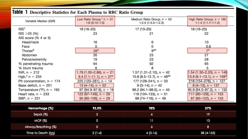 Tran slide 4-Borgman Study Data
