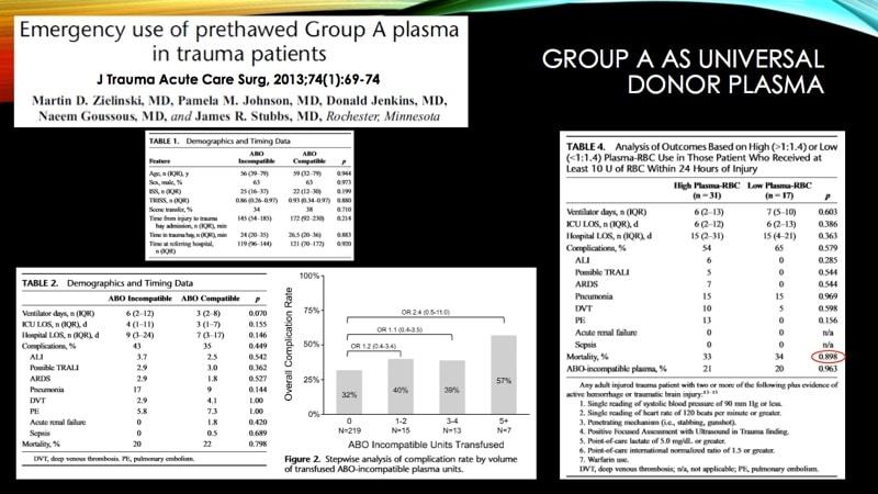 Tran slide 8-Zielinsky Group A Plasma Study