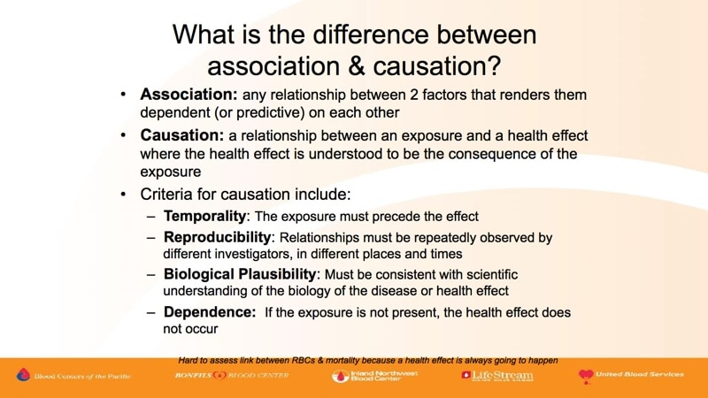 Land slide 7 - Association vs Causation