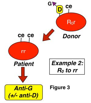 Anti-G formation 2