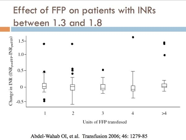 J. Callum slide 3 - FFP ineffective below INR 1.8