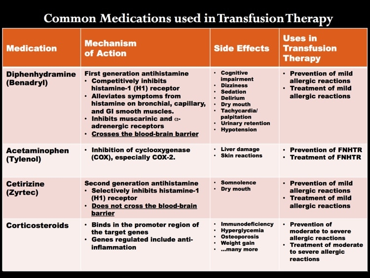 Shafi slide 2 - Medications used as premedication agents