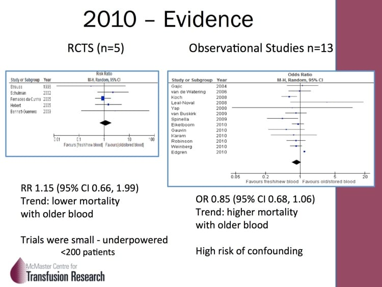 Heddle Slide 2: State of Evidence in 2010