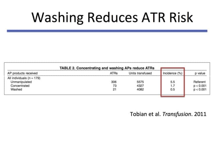 Savage Slide 7 - Washing reduces risk of ATRs