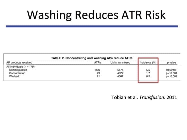Savage Slide 7 - Washing reduces risk of ATRs