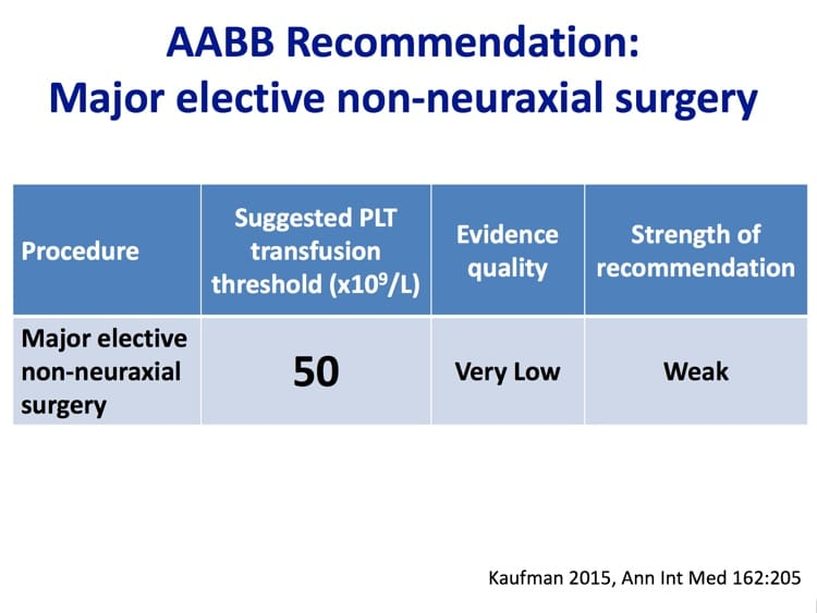 Slide 4 - For major non-neurologic surgery, AABB recommends using a 50K threshold for platelet transfusion