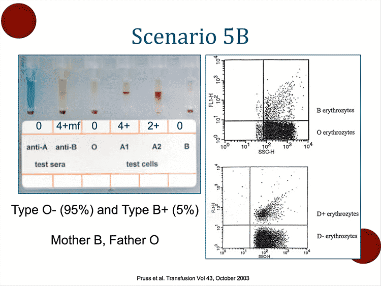 Slide 14: Eighth case (see xx:xx of audio)
