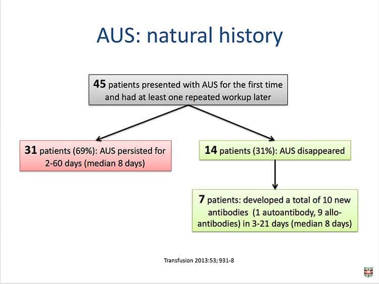 Slide 1 - Natural history of AUS; note the small but significant number of new alloantibodies