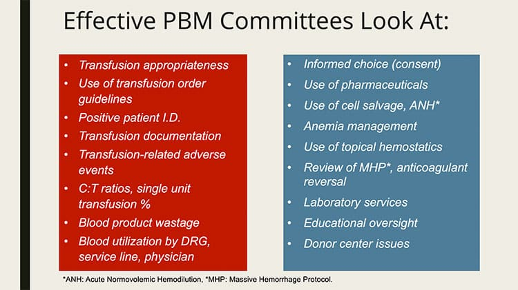 Slide 1 - List of possible monitors for an effective transfusion committee monitors.